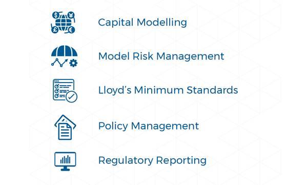 Capital Modelling